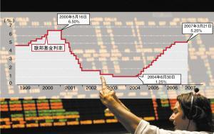 远期汇率_远期汇率查询_远期汇率报价方法-金投外汇网