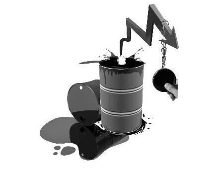 成品油包括哪些