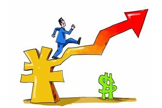 人民币即期汇率