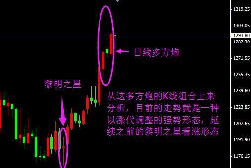 黄金价格一如既往涨 埋伏第二波大行情