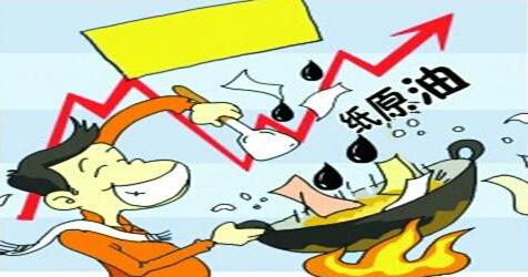 工行纸原油交易规则