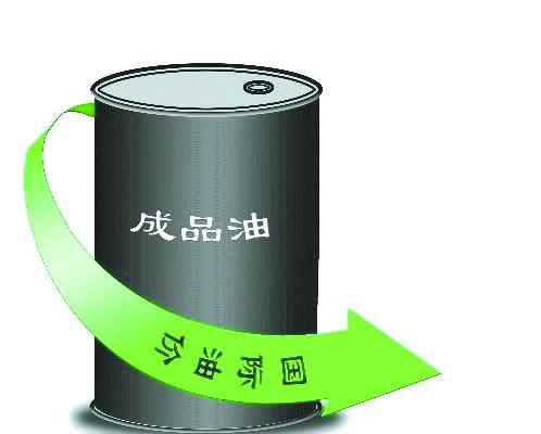 国内成品油零售价格