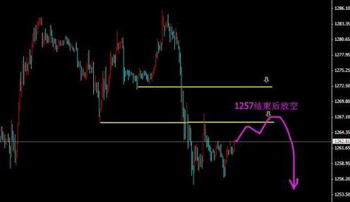 反弹减仓准备打新 黄金价格关注两方面