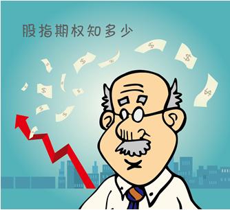 股指期權仿真交易
