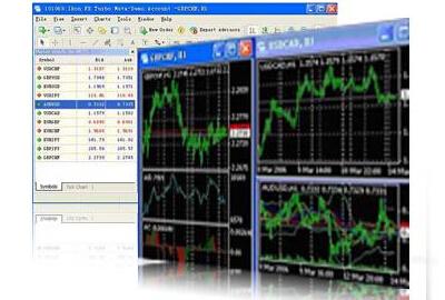 外汇分析软件