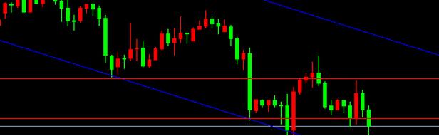 下周走势一目了然 黄金价格无非3种对策