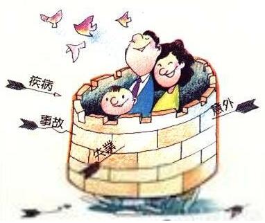 商业险包括哪些_商业险包括哪些险种-金投保险