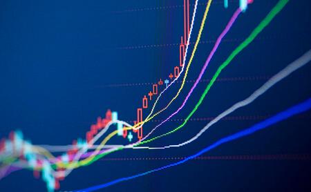 怎样看股票k线图
