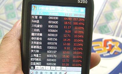 手机股票行情软件