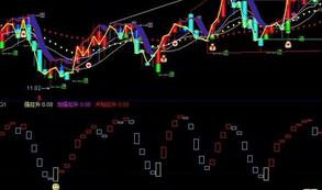 股票看盘技巧