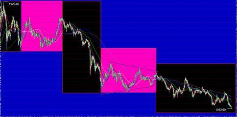 揭秘大跌一大原因 黄金价格或有惊天变局