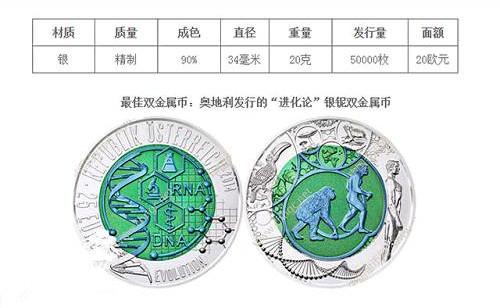 """最佳双金属币:""""进化论""""银铌双金属币"""