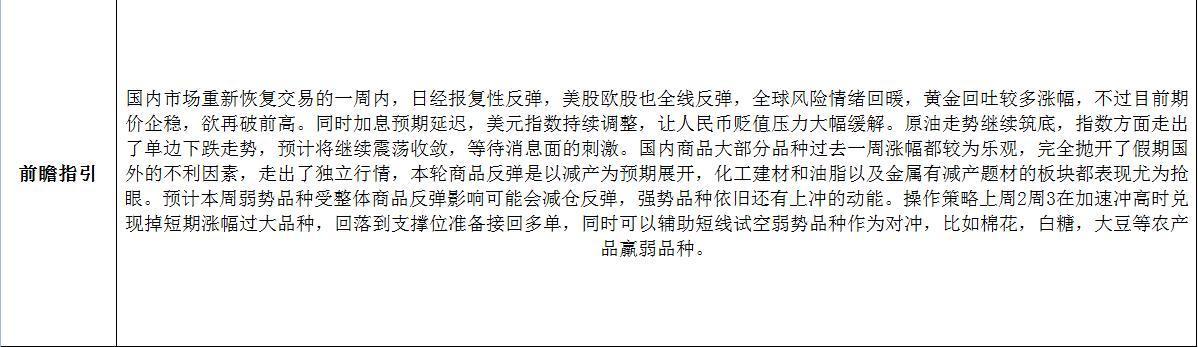 老刘解盘:2月23日高清组图