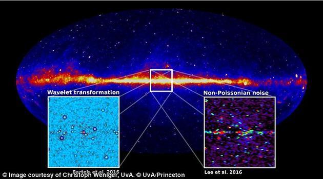 银河系中心γ射线信号从何而来?也许是脉冲星导致