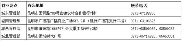 昆明公积金主城区提取业务暂停2月新通知!