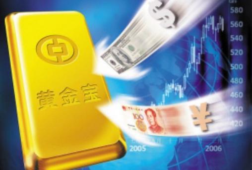 中国银行纸黄金的买卖方法有哪些