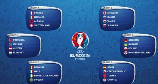 2016年欧洲杯时间+主题曲+赛程表