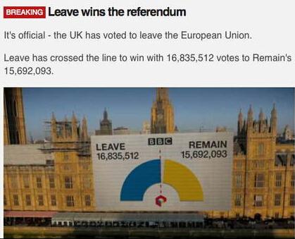 英国宣布脱离欧盟有哪些影响
