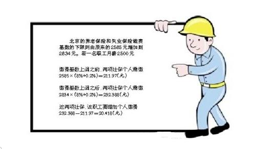 """为什么""""工资没涨社保费涨""""?人社部表示:少数人受影响"""