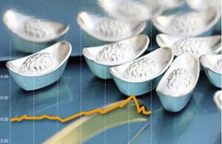 白银T+D市场介绍