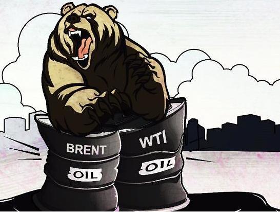投资原油的渠道