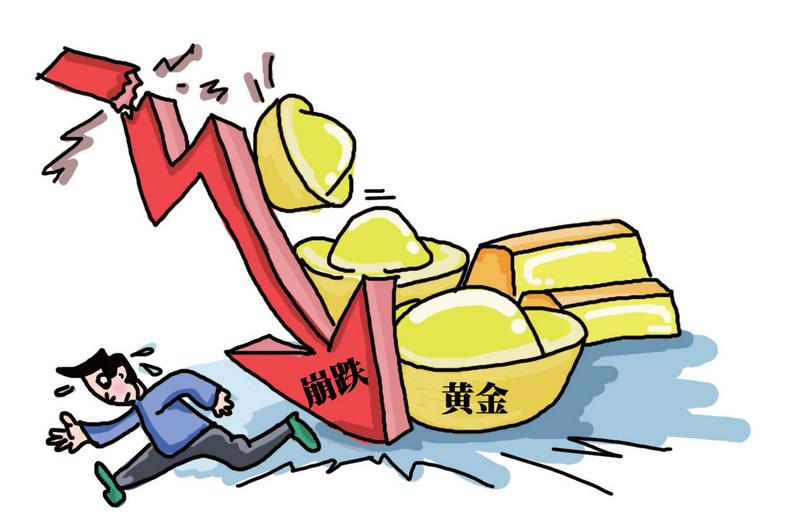 国际黄金调整成定局 谨防金价加大回撤