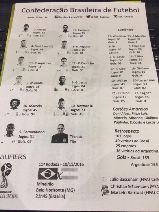 世预赛巴西vs阿根廷首发:梅西PK内马尔