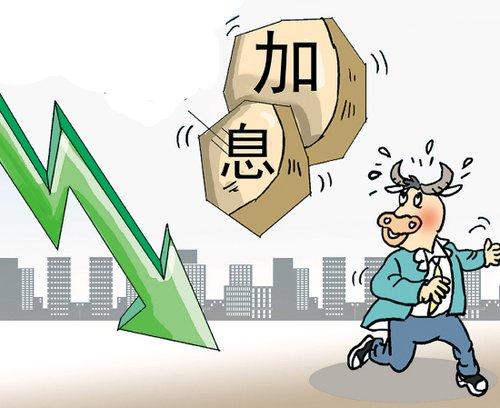 本周黄金价格跌跌不休  接连突破重要关口