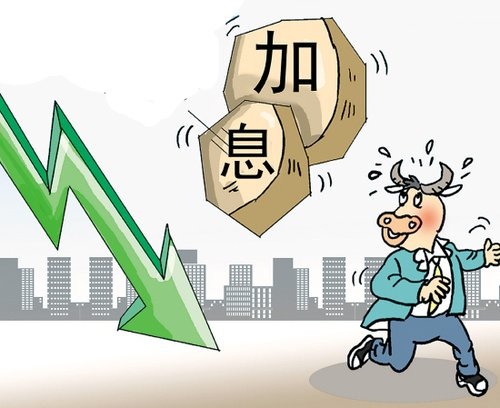 黄金价格暴跌原因:不止美联储还有人补刀