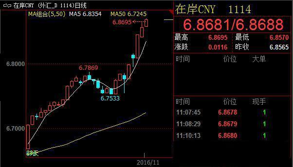 """中国央行:当前人民币汇率""""内外受困"""""""