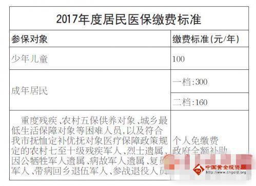 济南2017年度居民医保缴费标准调整