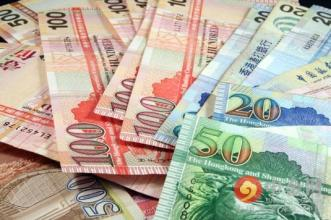 香港相关内地贷款逾3.5万亿港元增3.2%