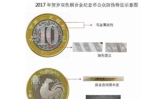 2017鸡年纪念币预约:鸡年纪念币预约 防伪特征有哪些?