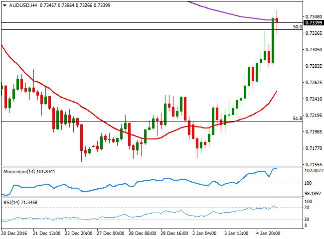 澳元/美元走势分析:澳元大涨 迎来春天?
