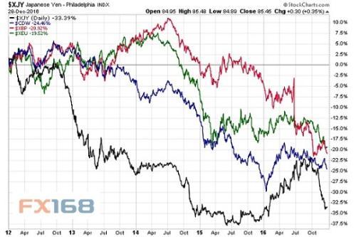机构:央行和汇市将联手抬高金价 每次下挫都是抄底机会
