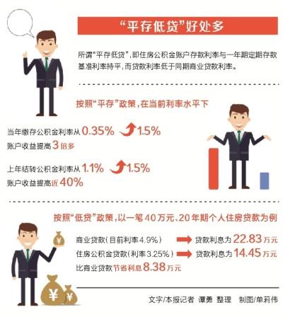 河南省2017年公积金新政策:公积金缴存标准调整