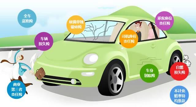 2017年买车险注意:商业险需要怎么搭配最适合?