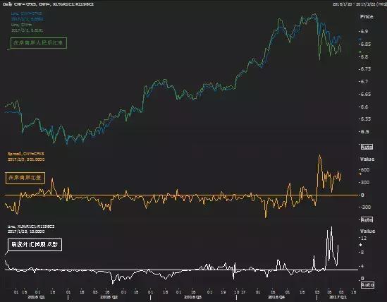 人民币汇率波动越来越剧烈合理吗?