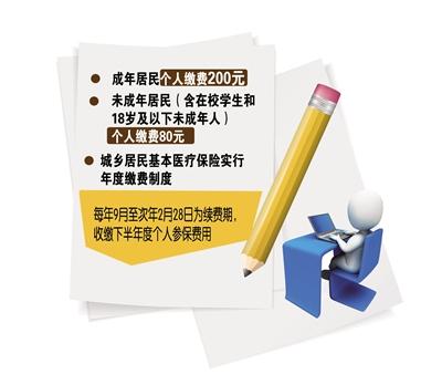 巴彦淖尔5万城乡居民未缴2017年度医保费