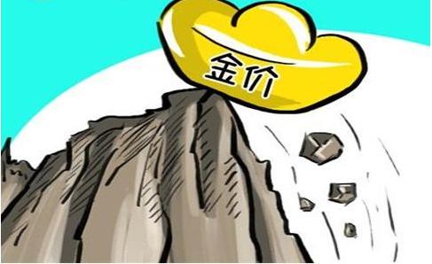 今日大盘走势图解:黄金价格再次低式筑顶