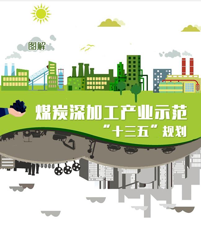"""一图集看懂煤炭深加工产业示范""""十三五""""规划"""