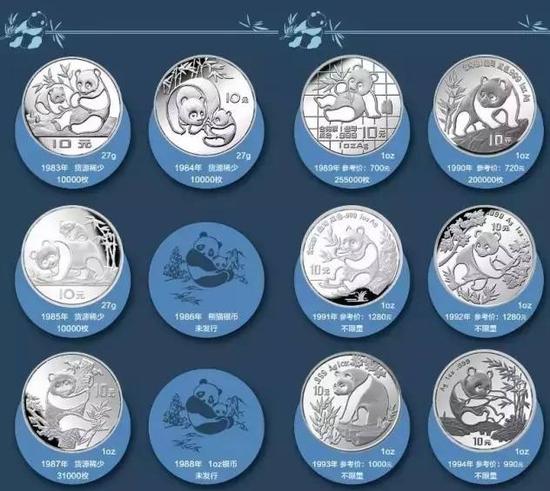 熊猫银币投资收藏价值正不断凸现