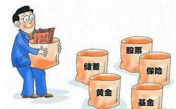 外汇市场中的投资理财方式