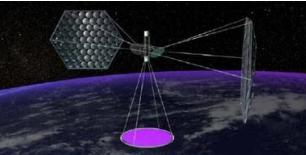 NASA:特朗普应当支持商业天基太阳能电站