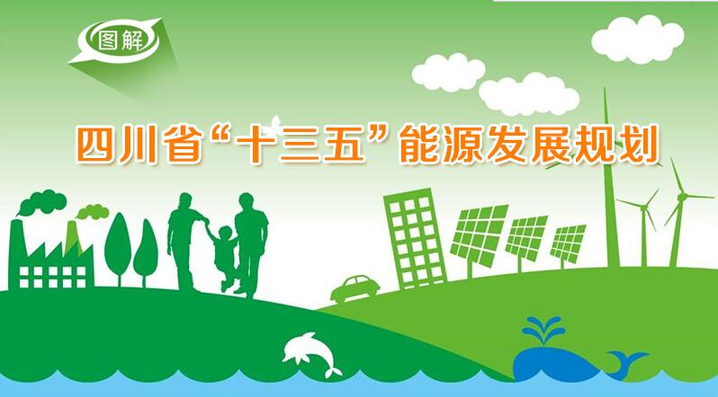 """一图集看懂四川省""""十三五""""能源发展规划通知"""
