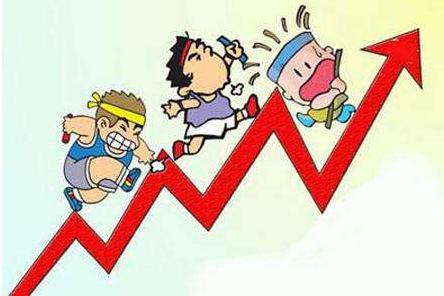 今日黄金价格最新走势:三月升息在即 黄金高空看续跌