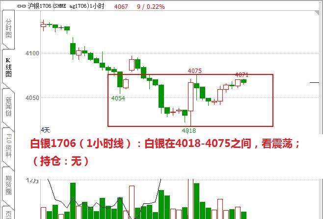 金投期货网3月14日热门商品期货走势图