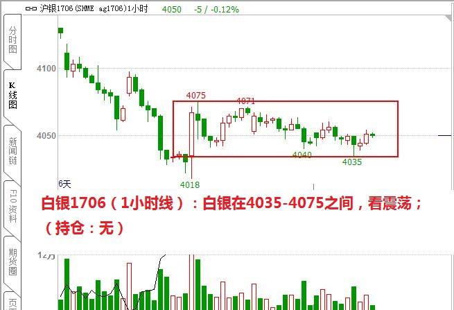 金投期货网3月16日商品期货高清走势图