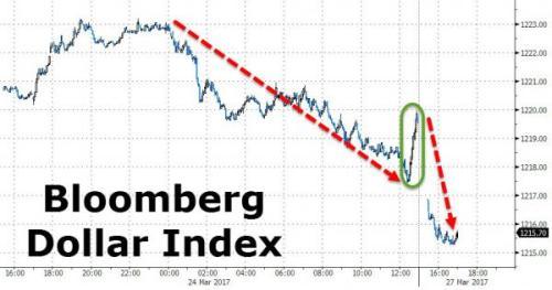 美元暴跌 欧元能否笑到最后?
