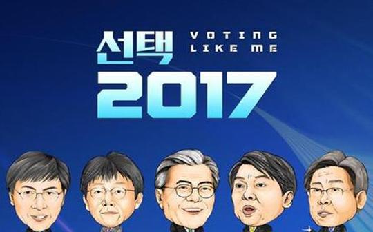 韩国大选最新消息:韩国总统大选对黄金影响大不大?